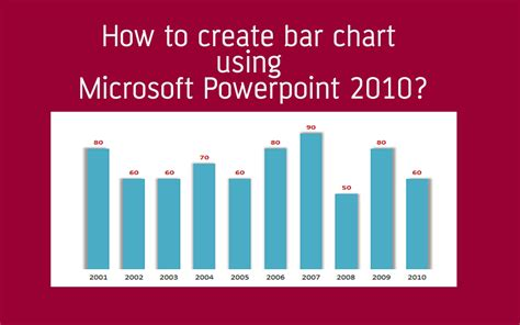 How To Create Beautiful Bar Graph  Column Chart In Microsoft Powerpoint 2010 Youtube