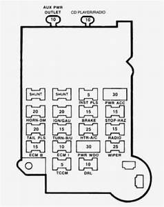 Gmc Jimmy  1994  - Fuse Box Diagram