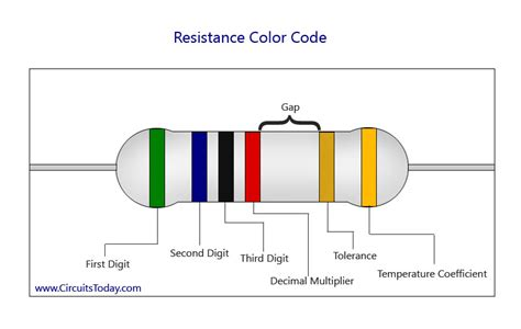 Become Device Maker Resistor Color Code Chart