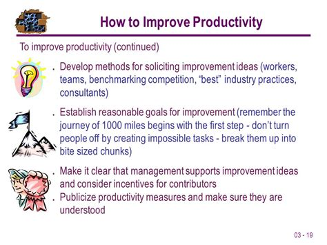 Productivity, Competitiveness & Strategy  Ppt Download