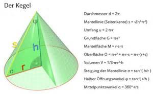 grundfläche kegel kegel berechnen matheretter