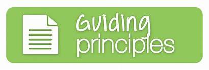 Principles Guiding Method Icon Bates Teaching Technology