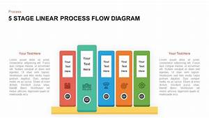 5 Steps Linear Process Flow Diagram Template For Powerpoint  U0026 Keynote