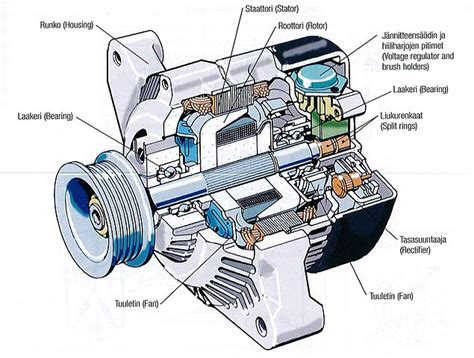 bmw siege social file automotive alternator jpg wikimedia commons
