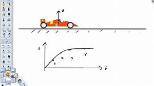 Free Body Diagram Of An Accelerating Car