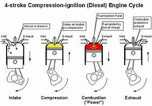 Er Manpreet Singh  Basic Terms Of Internal Combustion
