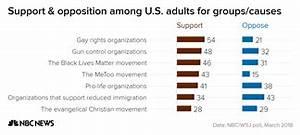 Poll: 58 percent say gun ownership increases safety