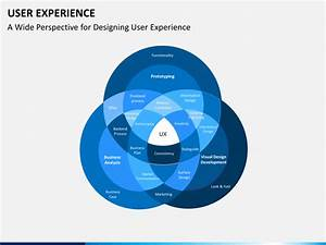 User Experience Powerpoint Template
