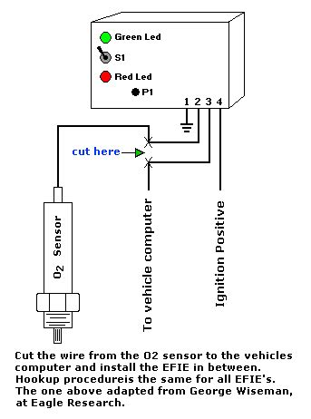Electronic Fuel Injection Enhancer for one or two Oxygen