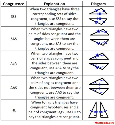 Proving Congruent Triangles Worksheet With Answers  Lesson 4 7 Congruent Triangles Proofs