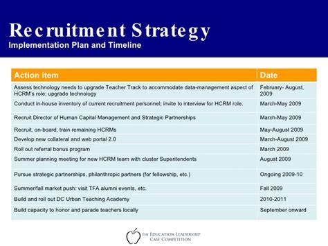 recruitment plan recruitment strategy