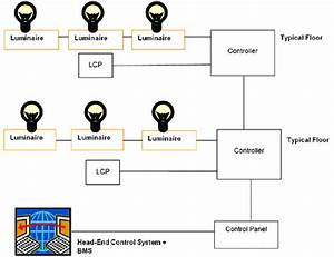 Lighting Control Schematic