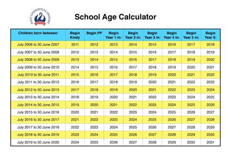 school age calculator 984 | 0001 16 1024x724