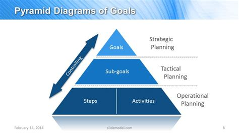 pyramid diagram  goals  powerpoint slidemodel