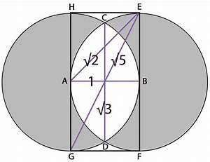 Sphere Venn Diagram   Math