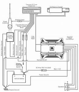 Electro Help  Jbl Gto301 1 - Gto601 1