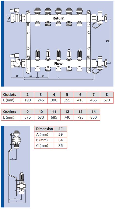 polypipe underfloor heating wiring diagram polypipe app co