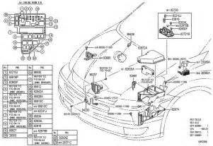 similiar 2008 toyota sienna engine diagram keywords 2008 toyota sienna fuse box diagram further 2008 toyota sienna fuse
