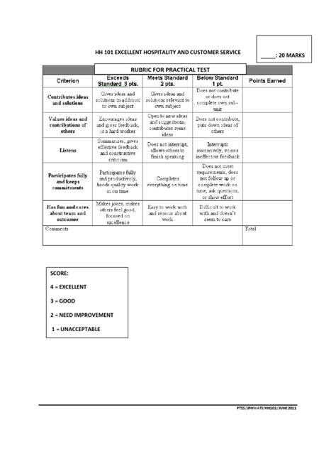 Rubric for Practical Test