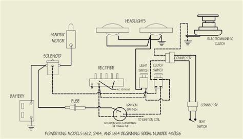 Deck Manual Diagram Deere Parts Microfiche Service Imp