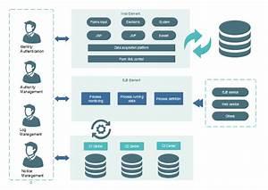 Free Enterprise Architecture Diagram Templates