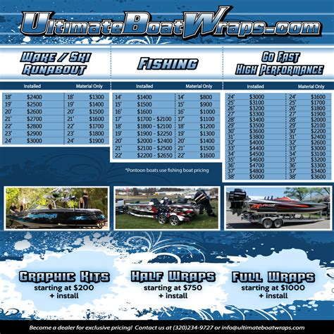 Boat Wraps Prices pricing ultimate boat wraps