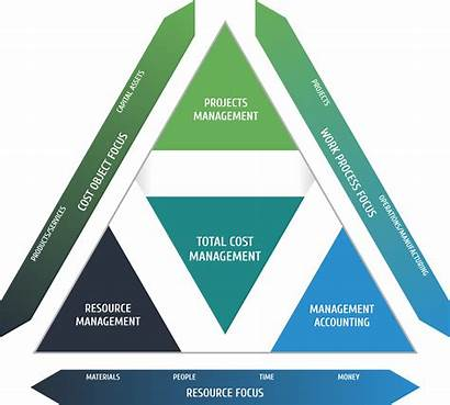 Value Engineering Construction Management Cost Formation Project