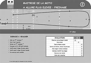 Non Respect Des Distances De Sécurité : freinage2 ~ Medecine-chirurgie-esthetiques.com Avis de Voitures