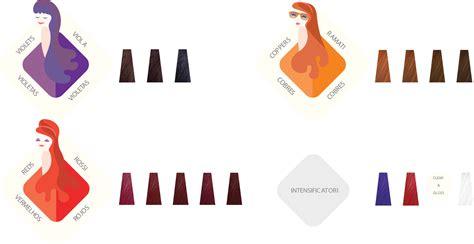 alfaparf color color wear alfaparf usa