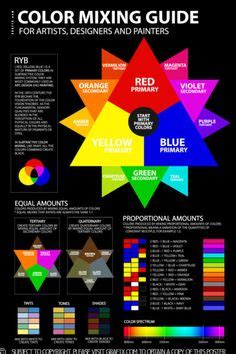 color wheel pocket guide to mixing color artist paint color wheel baking 101 pinterest