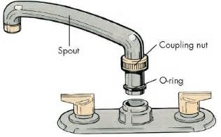 how to stop a faucet in kitchen replacing an o ring replacing an o ring howstuffworks