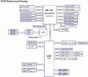 Asrock X399 Gaming Professional