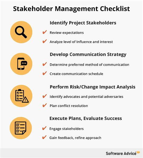 manage  engage project stakeholders
