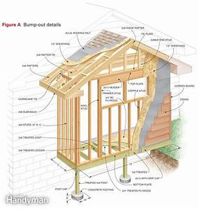 Garage Bump-Out Addition Plan - Woodwork City Free
