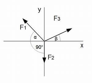 K Alpha Linie Berechnen : kr ftegleichgewicht bei mehr als zwei kr ften ~ Themetempest.com Abrechnung