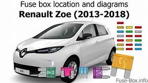 Fuse Box Location And Diagrams  Renault Zoe  2013