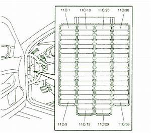 2000 Volvo V70 Xc Inside Dash Fuse Box Diagram  U2013 Circuit