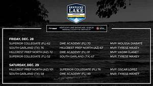 Kentucky Lake Showcase - The Grind Session