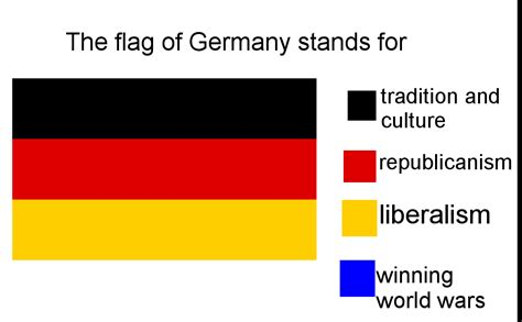 color representation winning world wars flag color representation parodies