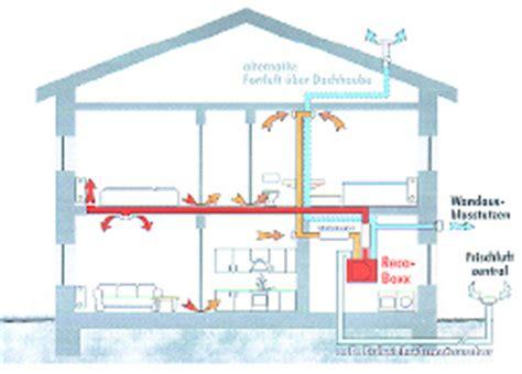 zentrale lüftungsanlage kosten zentrale l 252 ftung klimaanlage und heizung zu hause