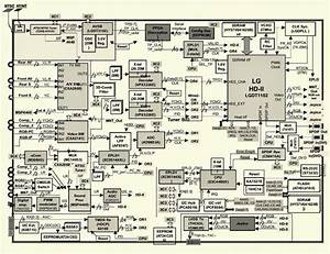 Lg Crt Tv Circuit Diagram