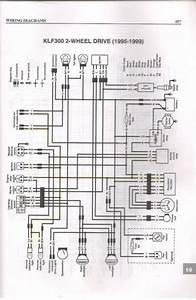 Kawasaki Klf Wiring Diagram