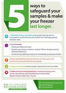 Daily Food Diary Chart Lab Safety Posters Poster Template