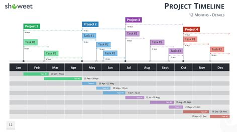 project schedule template powerpoint printable schedule