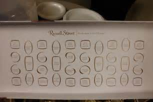Russell Stover Assorted Chocolates Guide