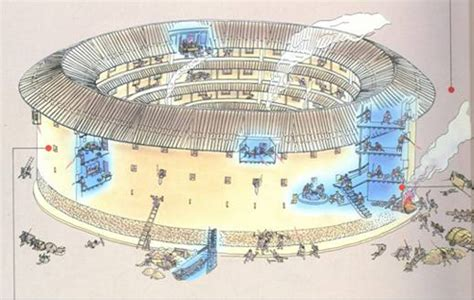 find floor plans fujian tulou china cultural travel