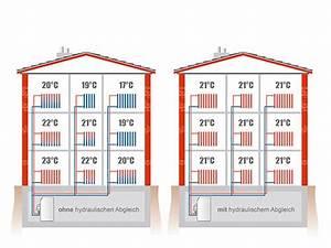 Hydraulischer Abgleich Heizkörper : 8 gr nde f r einen hydraulischen abgleich ~ Lizthompson.info Haus und Dekorationen