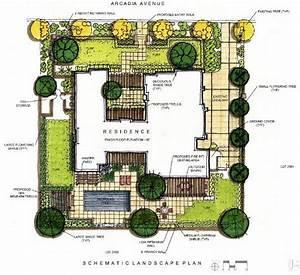 How to plan landscape lighting design : Best ideas about landscape design plans on