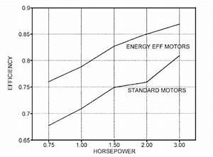 31 Pool Pump Capacitor Wiring Diagram