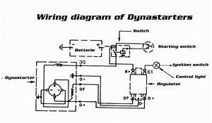 12v Dynastart
